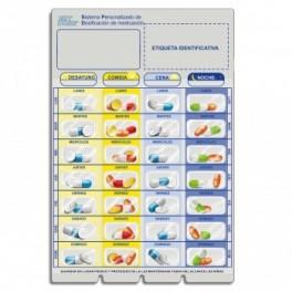 Sistema Personalizado de Dosificación de medicación.